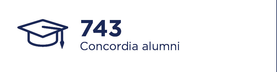Total Number of Concordia Alumni