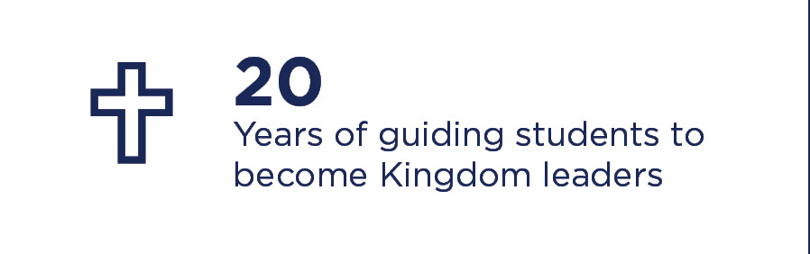 Number of Year Concordia has been developing Kingdom Leaders