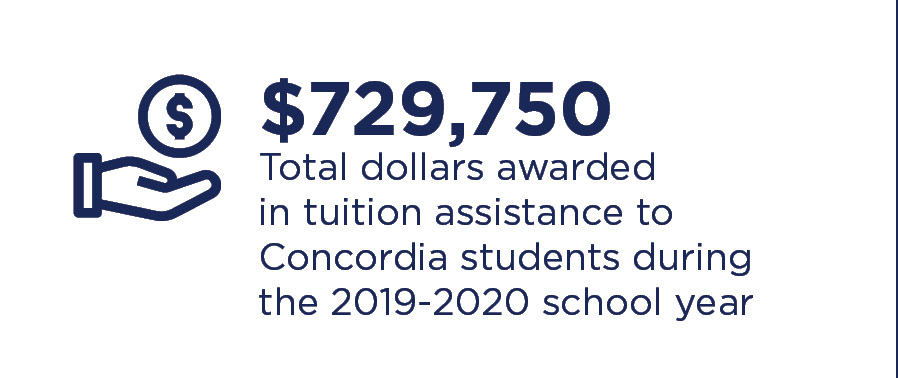 Tuition Assistance Awarded to Concordia Students